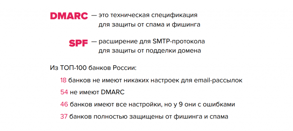 5. DMARC и SPF.png