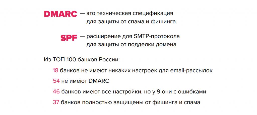 5. DMARC и SPF.png