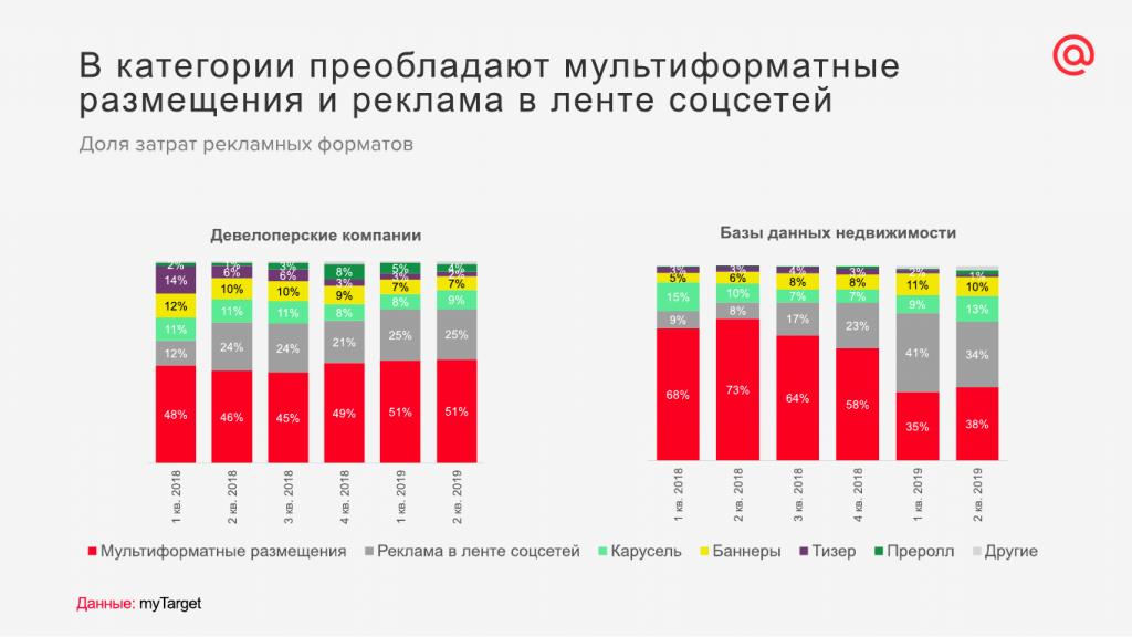 Рынок создания сайтов в украине сайт компании абб