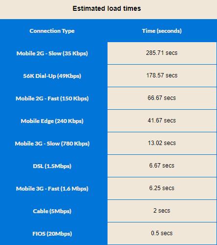 Вес сайта по категориям.png